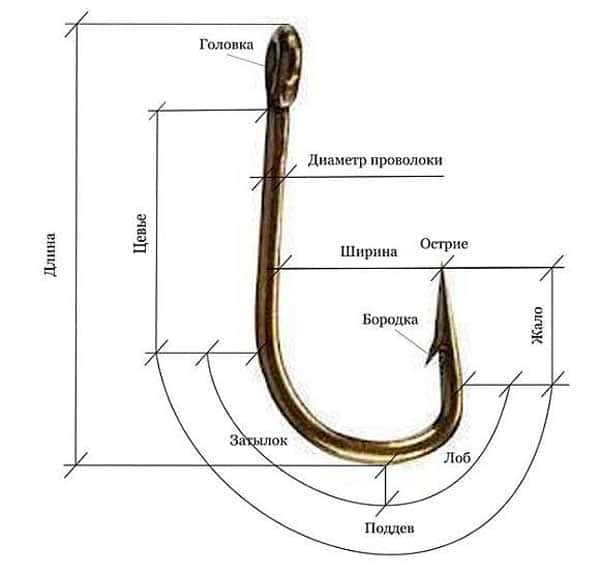 Крючки рыболовные