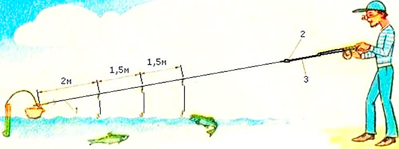 Ловля хариуса на кораблик. Что такое кораблик и как на него ловить?
