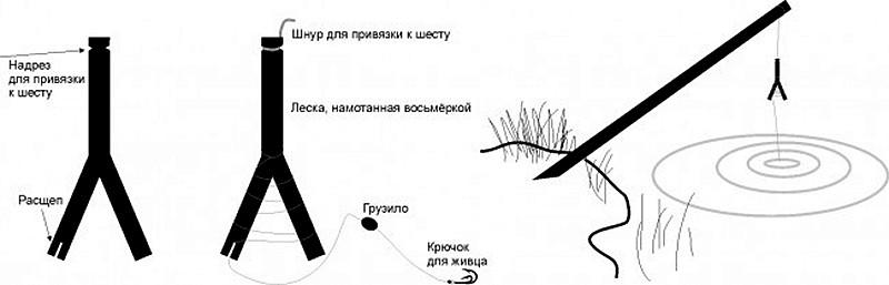Ловля щуки на кружки